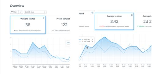 creative-metrics-2