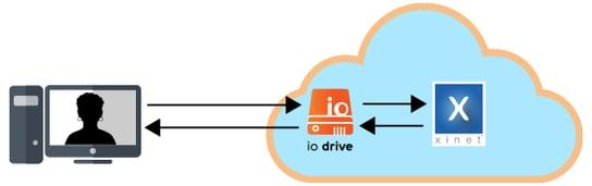 io-drive_diagram2