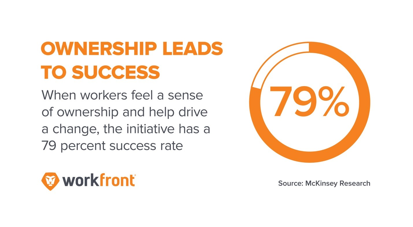 ownership leads to success